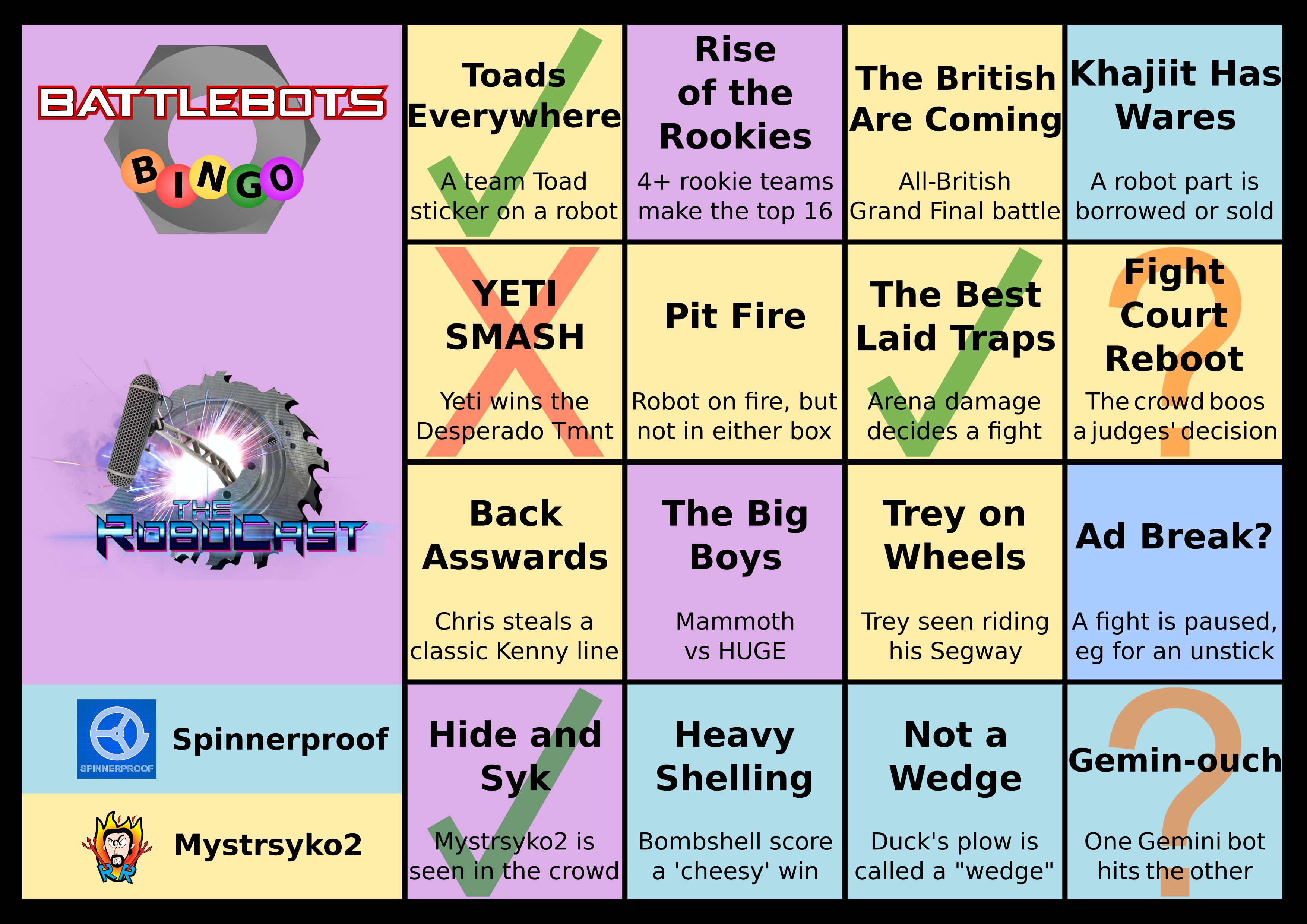 RoboCast Bingo